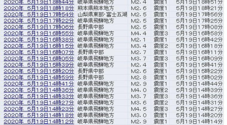 【原因不明】岐阜県飛騨での群発地震…周辺住人「気味が悪い」
