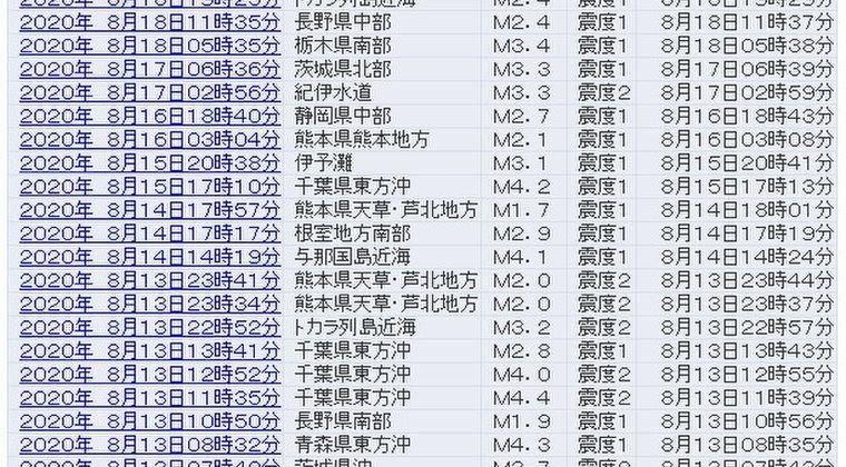 長野・岐阜県境で続いている地震は4月22日以降「228回」に…気象台「今後も引き続き注意」