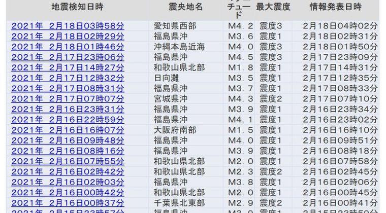 【警戒】愛知と沖縄で最大震度3の地震発生…日本各地で小規模な地震が増加中