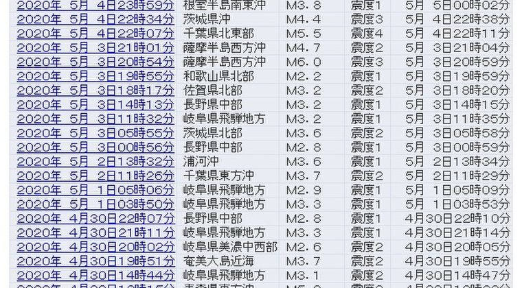 千葉で震度4、その後に茨城でも震度3の地震発生…各地で小規模な地震が相次ぐ