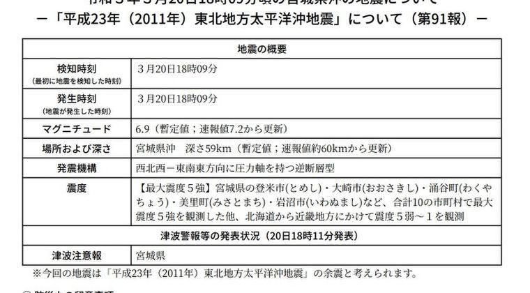 【M6.9】気象庁「宮城県・震度5強の地震は東日本大震災の余震です。今後1週間程度は同程度の揺れに注意して下さい」