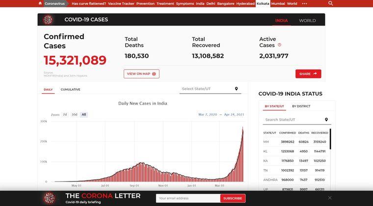 【レッドリスト】イギリス、コロナ変異株が猛威を振るっているインドからの入国を全て禁じると発表
