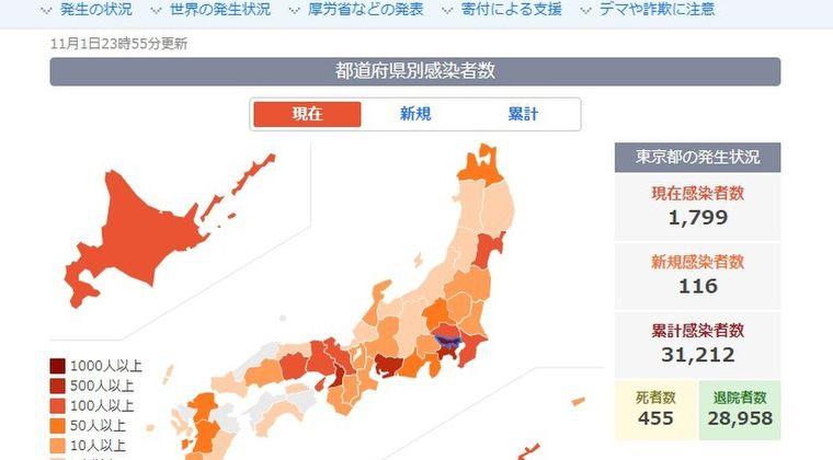 【悲報】日本国内、全国のコロナ感染数が確実に増加している事実