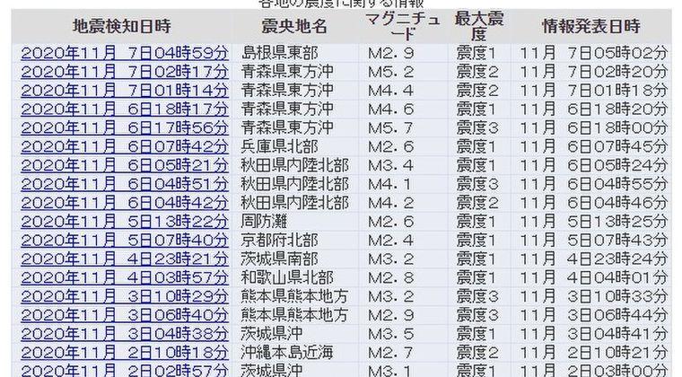 【M5.7】秋田・青森で最大震度3の地震発生…震源の秋田県内陸北部と青森県東方沖で地震が相次いでいる模様