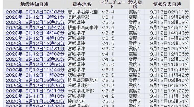 【宮城県沖】東北、地震が続いてヤバくないか?
