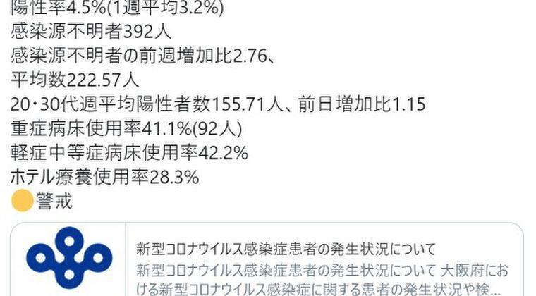 【オリンピック】東京と大阪のコロナ検査数の違いがこちらwww