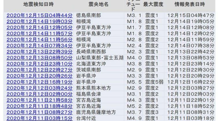 【静岡】相模湾や伊豆半島で小規模な地震が相次ぐ