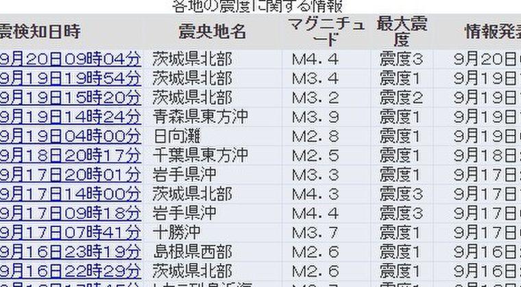 関東で揺れを観測 M4.4 震度3の地震が発生…ここ数日「茨城県北部」震源での地震が相次ぐ