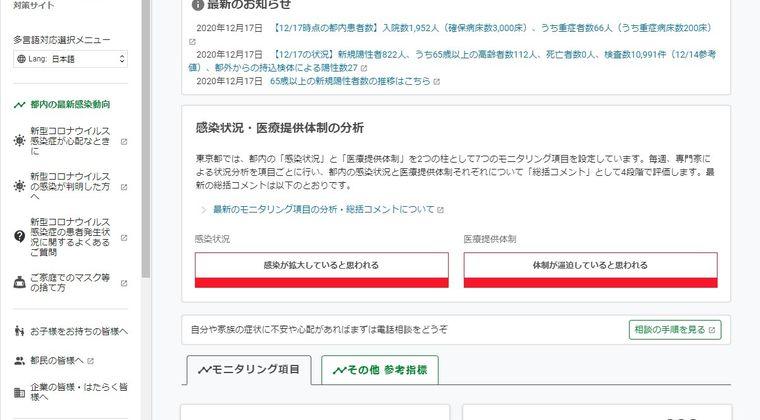 【コロナ蔓延】東京・医師会副会長「東京都の医療崩壊はほぼ確定的な未来」