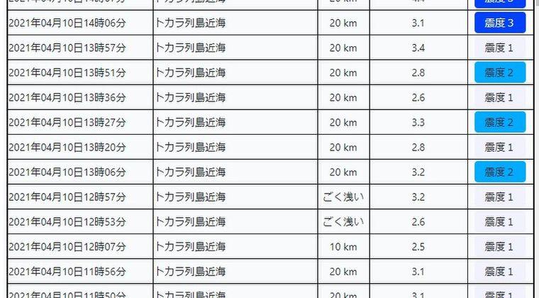 【前兆】トカラ列島で地震が止まらない…大地震の前触れか?