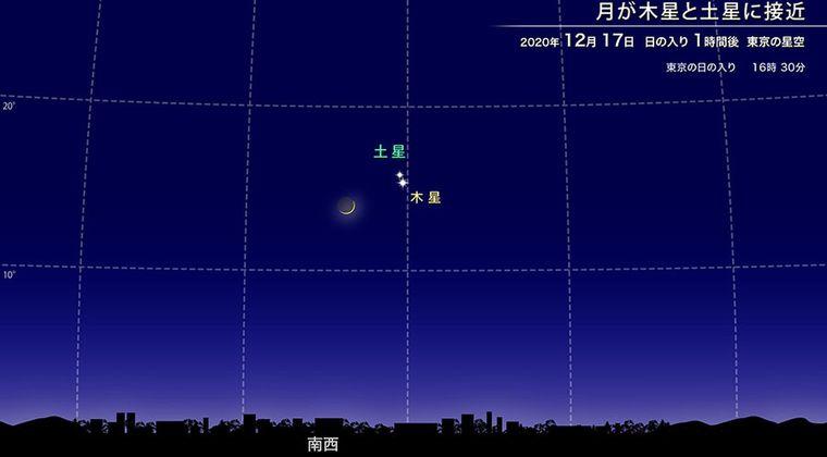 【天体観測】約400年ぶりに「木星と土星が超大接近します」…21~22日深夜にかけて見逃すな!