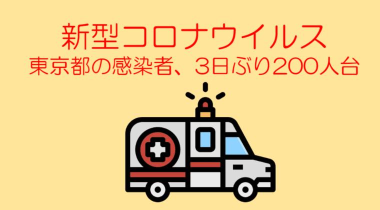 【速報】東京都、感染者数+237人 火曜最多 新型コロナウイルス 7月21日