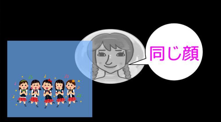 辻希美さん「AKB48、乃木坂、欅坂は顔がみんな一緒」とディスって炎上www