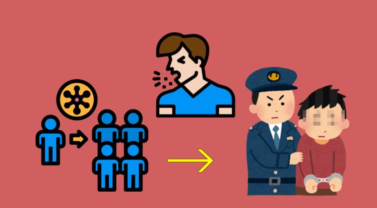【全国初】 東京都、感染者コロナばらまきに5万以下の罰金条例を提案