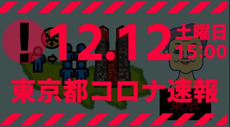 【悲報】東京都 新型コロナ 621人感染確認 12月12日は過去最悪の患者数に…