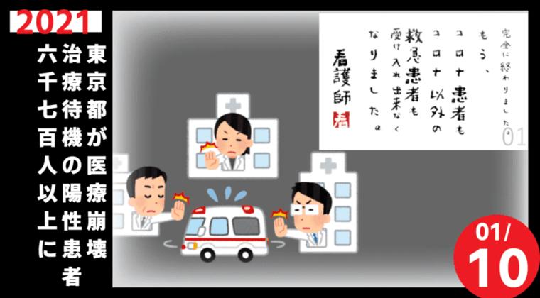 【東京都】PCR検査でコロナ陽性が判明しても入院できない患者は6700人に…