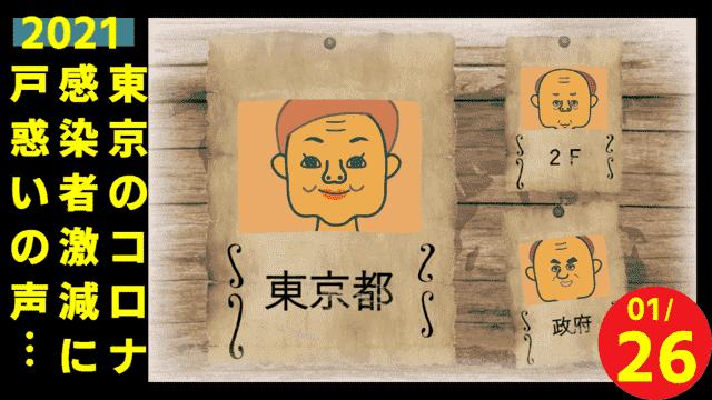 """【新型コロナ】東京の感染者 """"激減""""にネットで戸惑いの声 「急に減りすぎじゃ…」"""