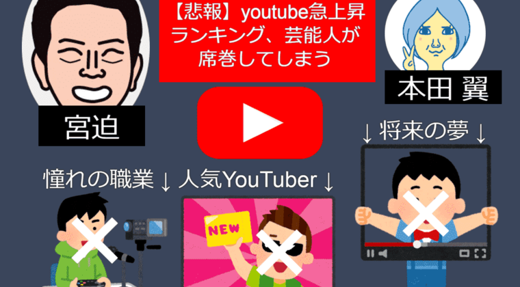 【悲報】芸能人が「youtube急上昇ランキング」を席巻←YouTuber淘汰で廃業