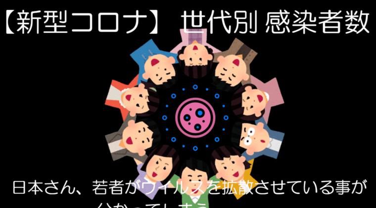 【新型コロナ】 世代別 感染者数・死者数←日本さん、若者がウイルスを拡散させている事が分かってしまう