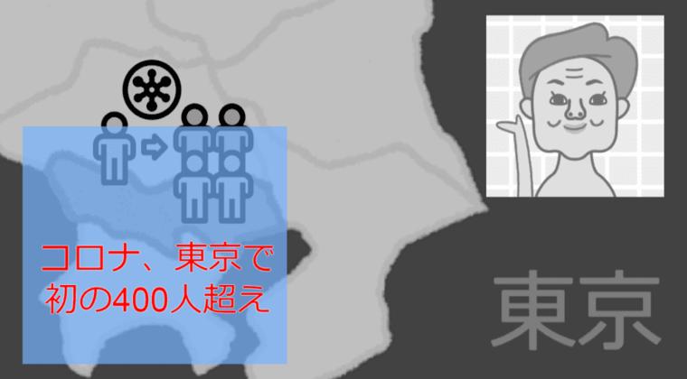 【速報】東京都、新型コロナ感染者数463人 初の1日400超え 7月31日