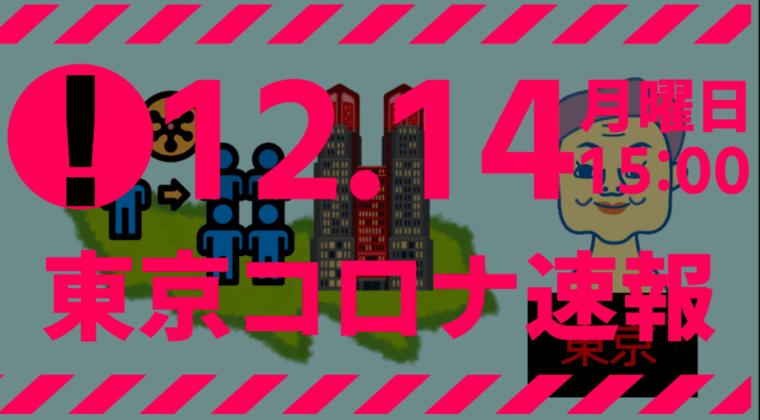 東京都 新型コロナ 305人感染確認 12月14日 月曜日の過去3番目に多め