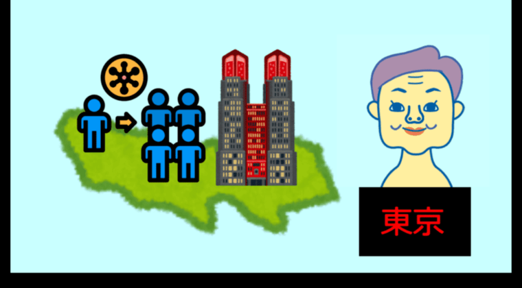 東京都 新型コロナ 783人感染確認 1月1日 金曜日の過去2番目に多い数字