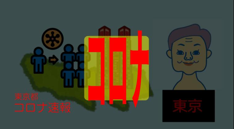 【速報】東京都 新型コロナ 814人感染確認 1月2日 土曜日の検査数3816件で