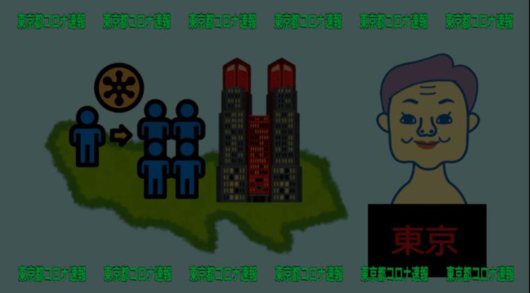 【速報】東京都 新型コロナ 新たに1278人感染確認 1月5日 火曜日の最多更新