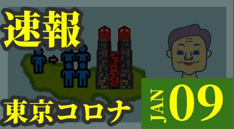 【速報】東京都 新型コロナ 新たに2268人感染確認 1月9日 3日連続2000人超え