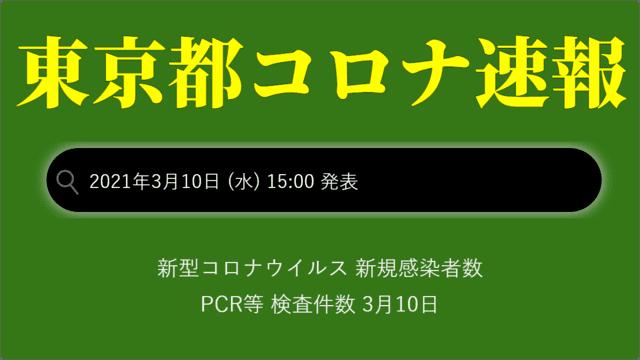 【速報】東京都 3月10日の感染者数を発表 新型コロナ 検査数、今年最悪に…