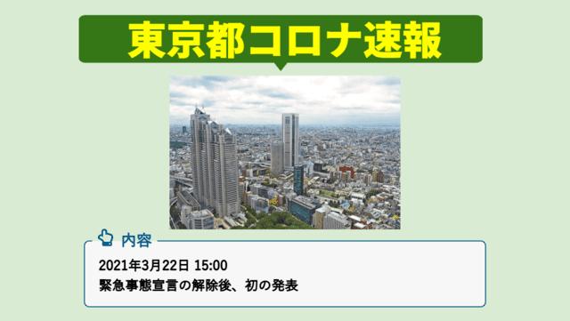 【速報】東京都 新型コロナ感染者数を発表 3月22日 検査件数スゴイことに!