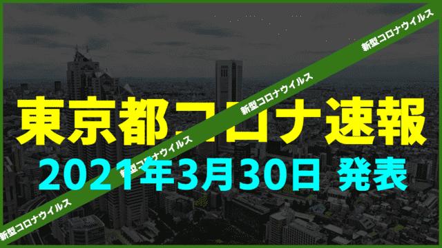 【速報】東京都 新型コロナ感染者数を発表 3月30日 検査数ピーク時の23%に
