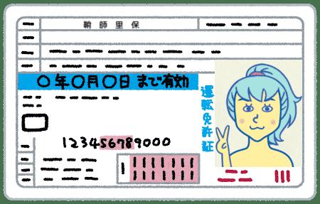 鞘師里保が自動車の免許を取得していたwwww