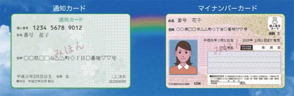 政府「マイナンバーカードを携帯ショップでも申請できるようにしよう」