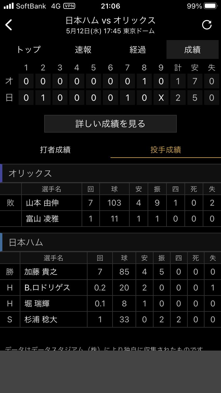 山本由伸「オレは7回打者26人に対し、被安打4、奪三振9、自責点2だった」