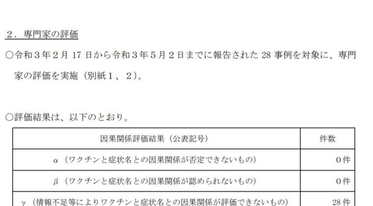 日本政府「コロナワクチン接種して亡くなったら4000万円支払います!」 → 接種後に28人死亡 → 政府「うーん、28人ともワクチンとの因果関係は評価不能」