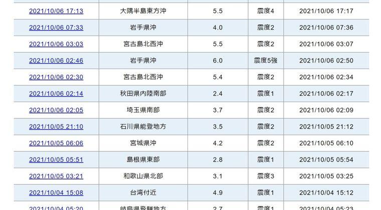 【前触れ】地震がやたら多いけど、東北で震度5強、九州でも震度4…次は真ん中辺りが揺れるんじゃない?