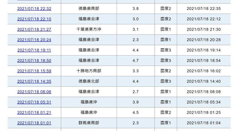 【多発】ここ数日、日本各地で「震度2~4」の地震が多すぎないか?