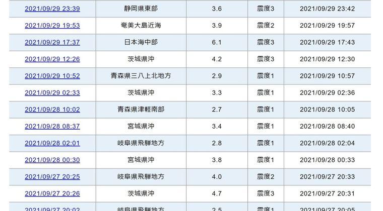 【前触れ】富士山近くでも地震が発生してるけど、ここ最近「変な地震」が多すぎないか?