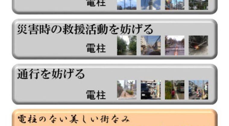 【無電柱化】謎の勢力「日本には大地震があるから...電柱じゃないと!復旧が!地震がああぁ!」