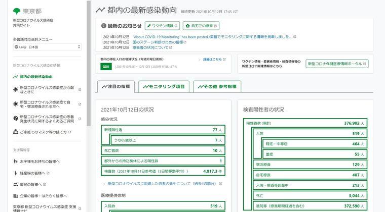 【終息】東京都、11日コロナ感染者「49人」って冷静にヤバくねwww