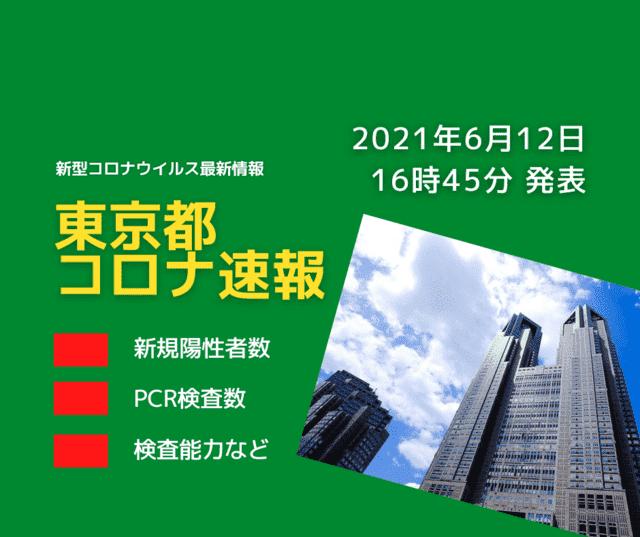 【速報】東京都 新型コロナ感染者数を発表 6月12日 検査数 最大能力の1%減