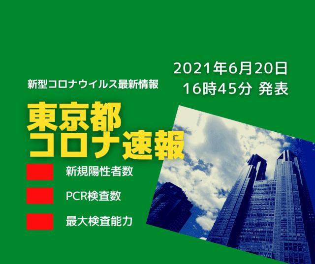 【速報】東京都 新型コロナ感染者数を発表 6月20日 検査数、前日から微増。