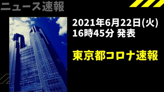 【速報】東京都 新型コロナ感染者数を発表 6月22日 検査数は最大能力の5%台