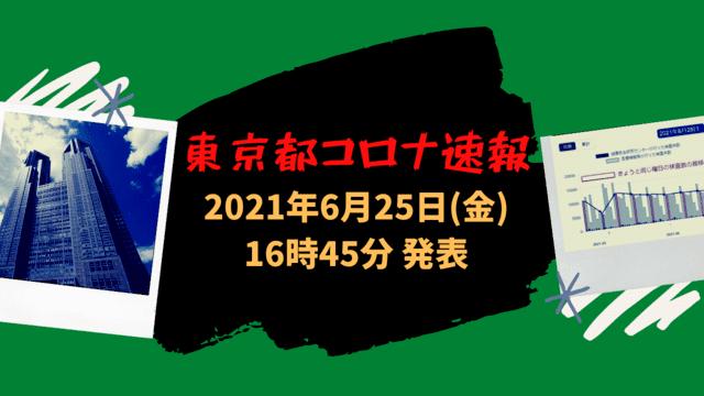 【速報】東京都 新型コロナ感染者数を発表 6月25日 検査数、最大能力の3%減