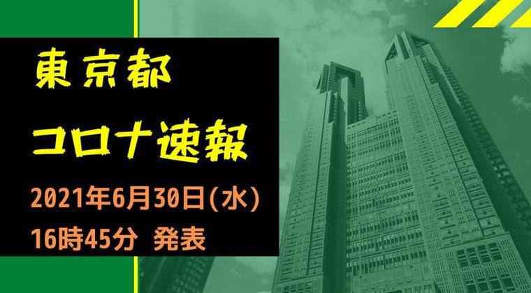 【速報】東京都 新型コロナ感染者数を発表 6月30日 検査数は過去最低の2%に