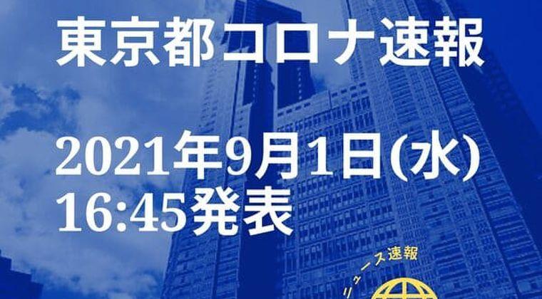 【速報】東京都 新型コロナ感染者数を発表 9月1日 検査数 ガチ雀の涙みたい