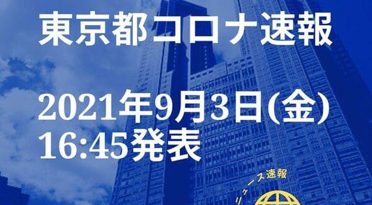 【速報】東京都 新型コロナ感染者数を発表 9月3日 検査数 激減 7月並に下落