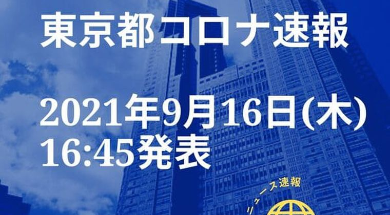 【速報】東京都 新型コロナ感染者数を発表 9月16日 検査数プチ爆発+11966件