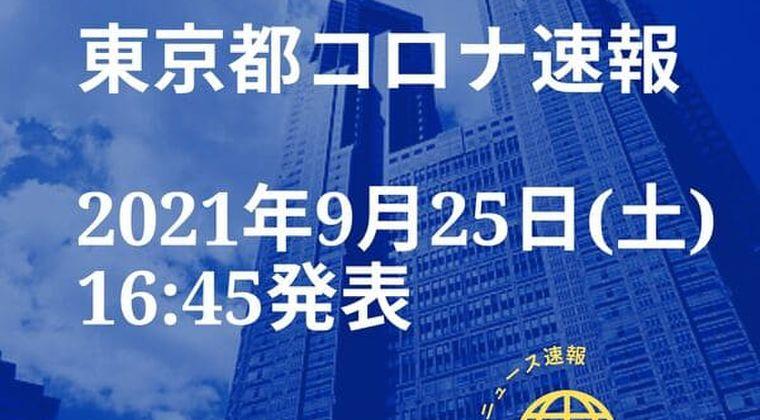 【速報】東京都 新型コロナ感染者数を発表 9月25日 検査数 激減 宣言解除へ